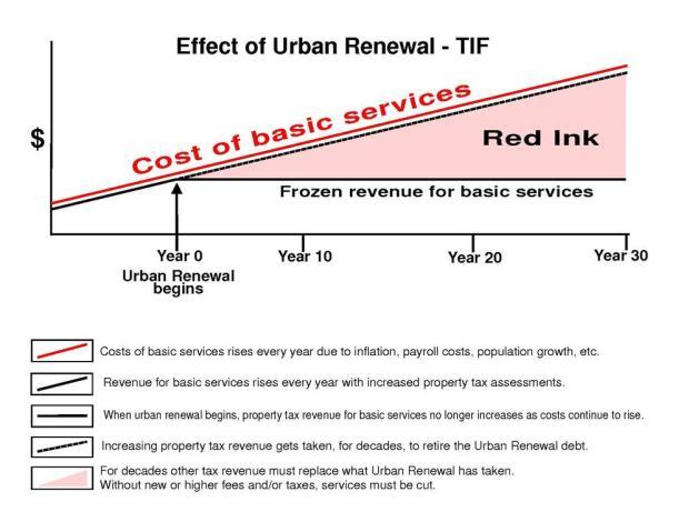 page1-994px-TIF_graph.pdf